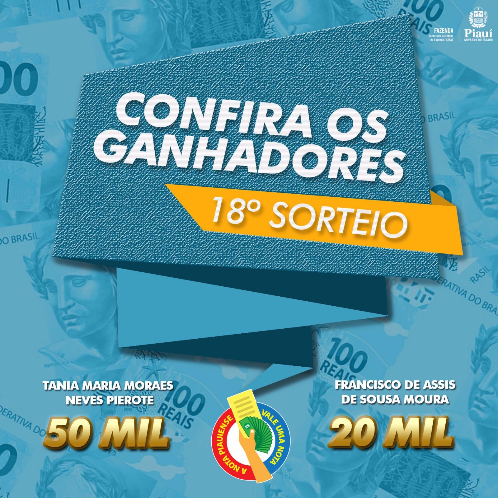 Sefaz realiza 18º sorteio da Nota Piauiense e divulga ganhador de R$ 50 mil
